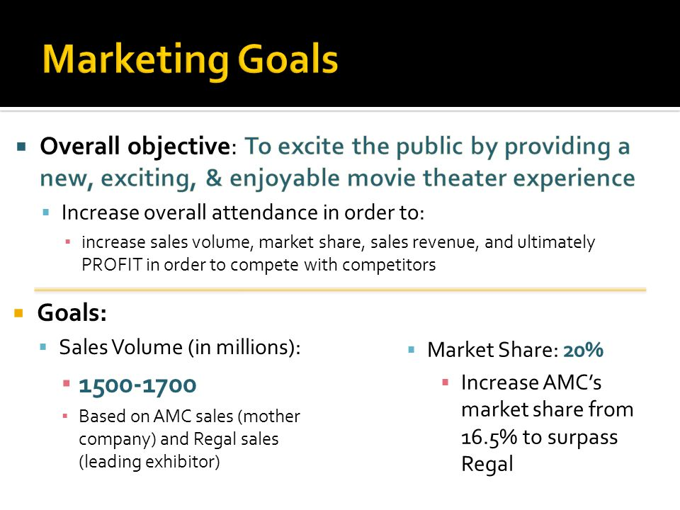 Goals: Sales Volume (in millions): 1500-1700 Based on AMC sales (mother company) and Regal sales (leading exhibitor) Market Share: 20% Increase AMCs m