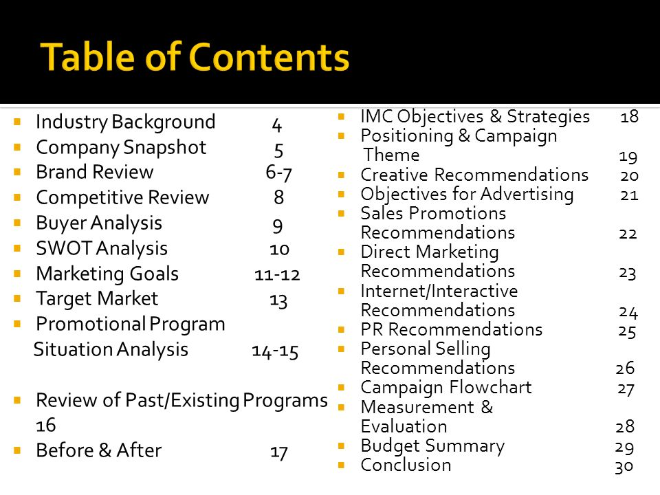 IMC Objectives & Strategies 18 Positioning & Campaign Theme 19 Creative Recommendations 20 Objectives for Advertising 21 Sales Promotions Recommendati