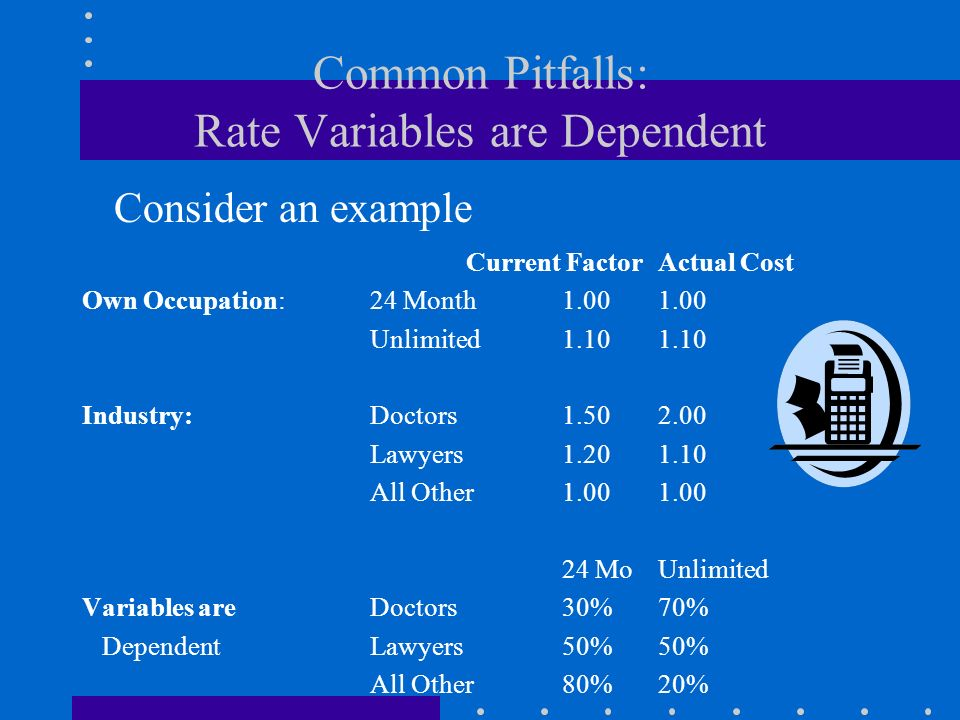Common Pitfalls: Rate Variables are Dependent Current FactorActual Cost Own Occupation:24 Month1.001.00 Unlimited1.101.10 Industry:Doctors1.502.00 Law