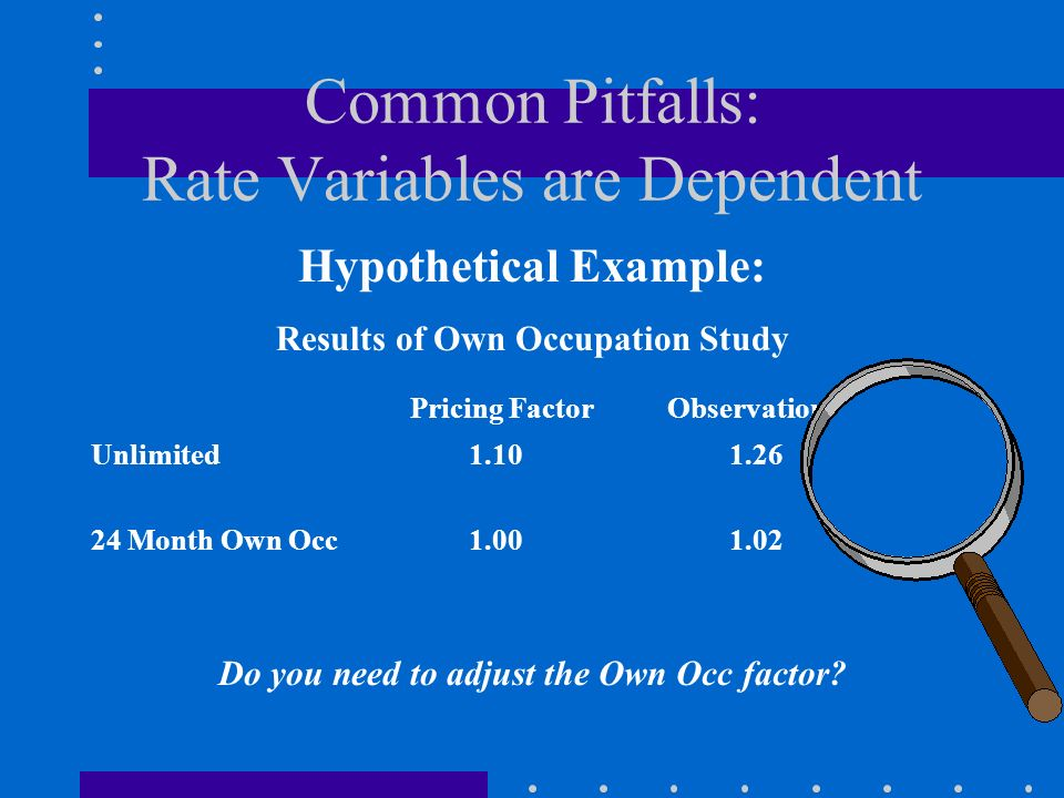 Common Pitfalls: Rate Variables are Dependent Hypothetical Example: Results of Own Occupation Study Pricing Factor Observation Unlimited 1.101.26 24 M