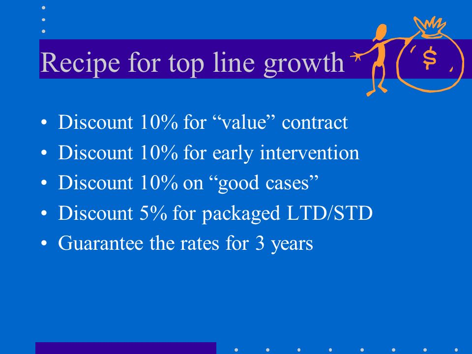 Recipe for top line growth Discount 10% for value contract Discount 10% for early intervention Discount 10% on good cases Discount 5% for packaged LTD