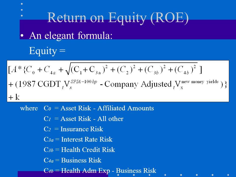 Return on Equity (ROE) An elegant formula: Equity = whereC 0 = Asset Risk - Affiliated Amounts C 1 = Asset Risk - All other C 2 = Insurance Risk C 3a