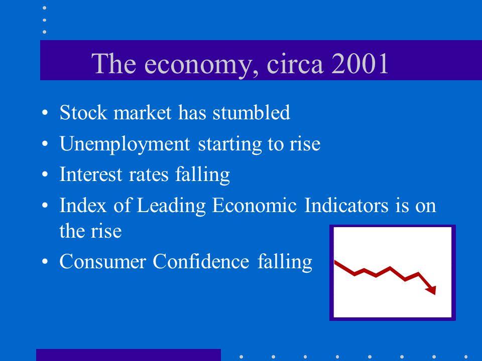 Agenda Manual rating pitfalls Competitive pricing pitfalls Measurement & accountability