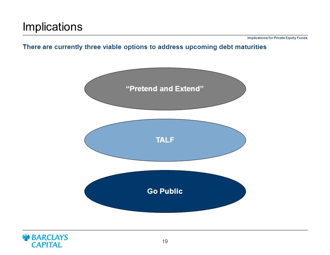 Pretend and Extend TALF Go Public Implications There are currently three viable options to address upcoming debt maturities Implications for Private E