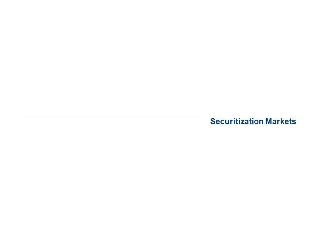 Securitization Markets