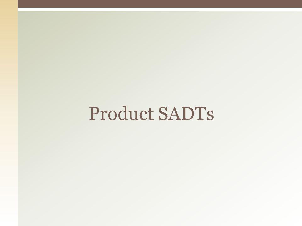 Product SADTs