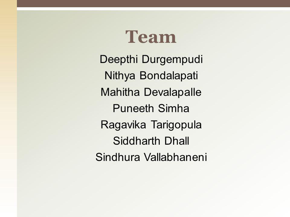 Deepthi Durgempudi Nithya Bondalapati Mahitha Devalapalle Puneeth Simha Ragavika Tarigopula Siddharth Dhall Sindhura Vallabhaneni Team