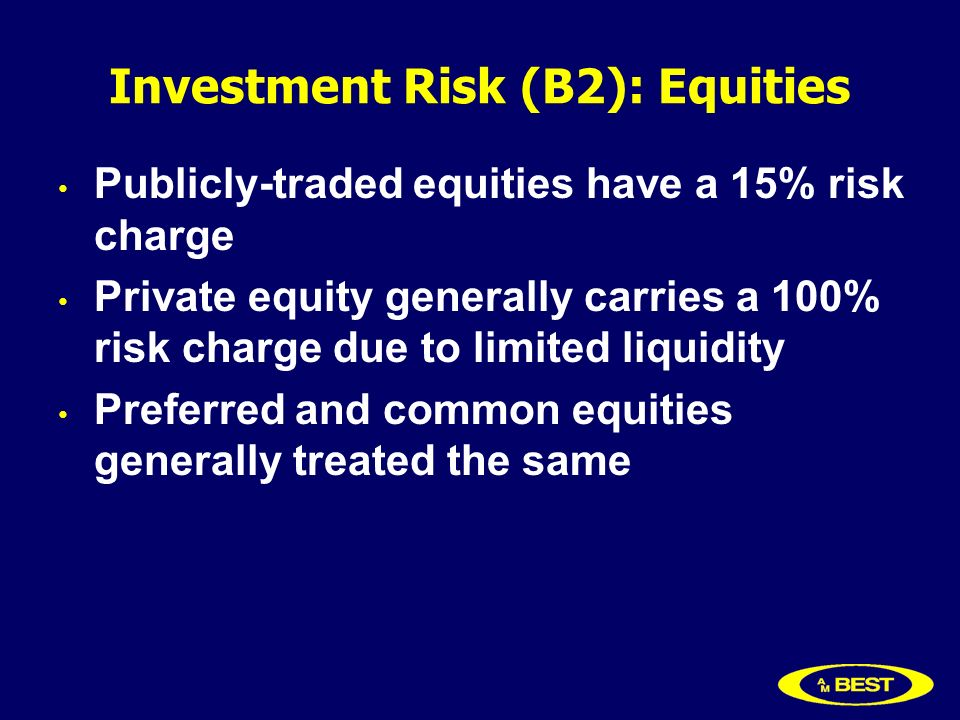 Investment Risk (B2): Equities Publicly-traded equities have a 15% risk charge Private equity generally carries a 100% risk charge due to limited liquidity Preferred and common equities generally treated the same