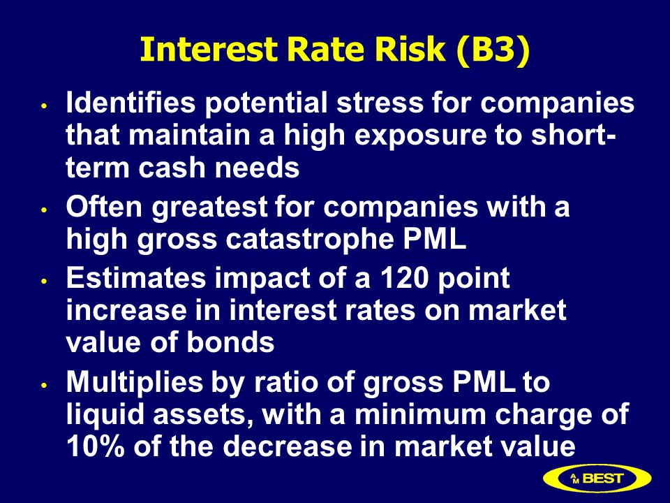 Interest Rate Risk (B3) Identifies potential stress for companies that maintain a high exposure to short- term cash needs Often greatest for companies with a high gross catastrophe PML Estimates impact of a 120 point increase in interest rates on market value of bonds Multiplies by ratio of gross PML to liquid assets, with a minimum charge of 10% of the decrease in market value