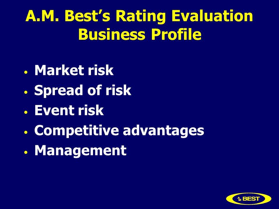 A.M. Bests Rating Evaluation Business Profile Market risk Spread of risk Event risk Competitive advantages Management