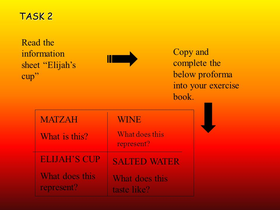 TASK 2 Read the information sheet Elijahs cup Copy and complete the below proforma into your exercise book. MATZAH What is this? WINE What does this r