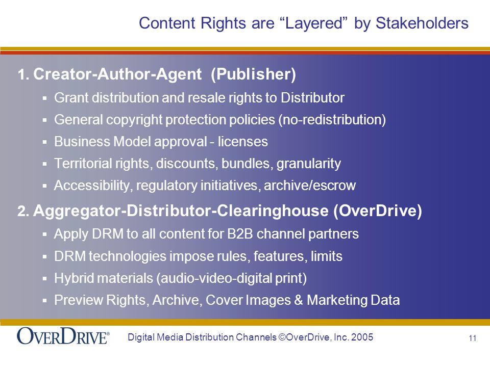 11 Digital Media Distribution Channels ©OverDrive, Inc.