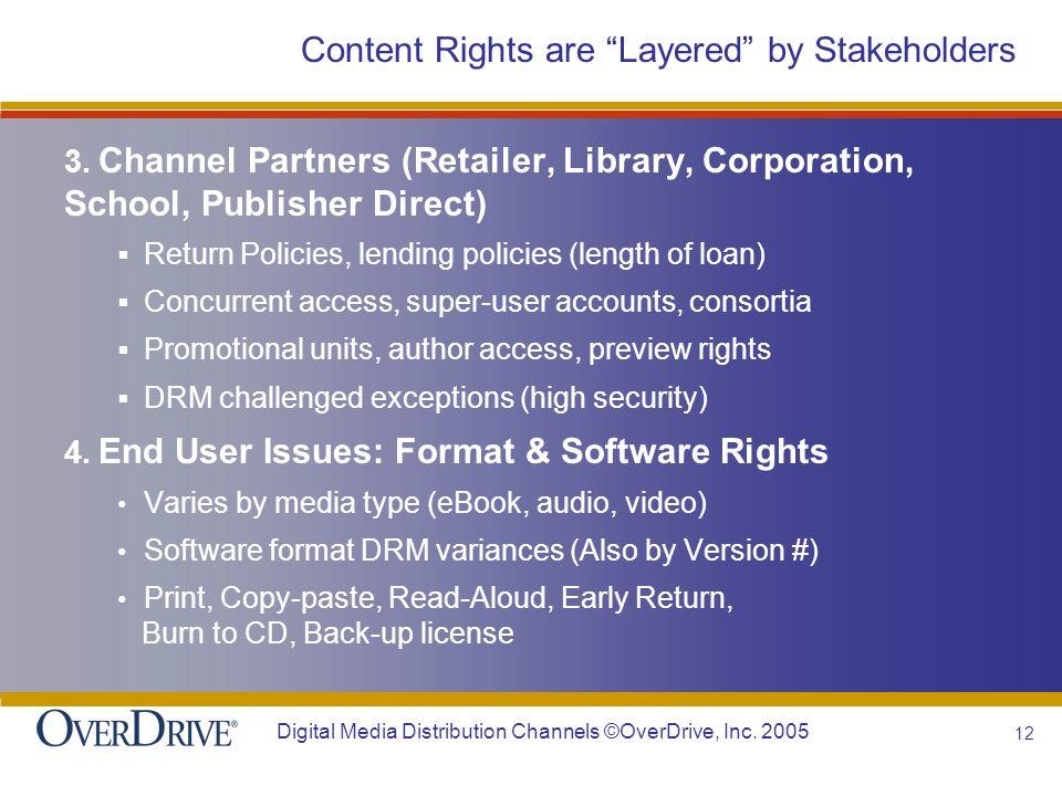 12 Digital Media Distribution Channels ©OverDrive, Inc.