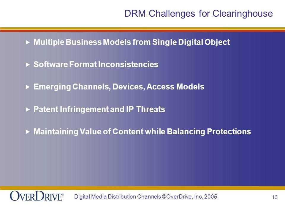 13 Digital Media Distribution Channels ©OverDrive, Inc.