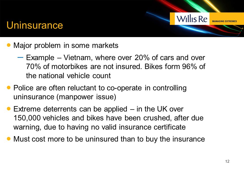 Uninsurance Major problem in some markets – Example – Vietnam, where over 20% of cars and over 70% of motorbikes are not insured. Bikes form 96% of th