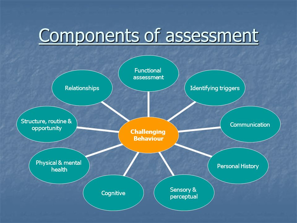 Components of assessment Challenging Behaviour Functional assessment Identifying triggers Communication Personal History Sensory & perceptual Cognitiv