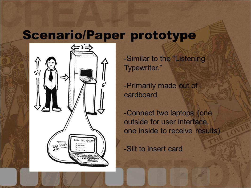 Scenario/Paper prototype Inside the box / User outside the box.