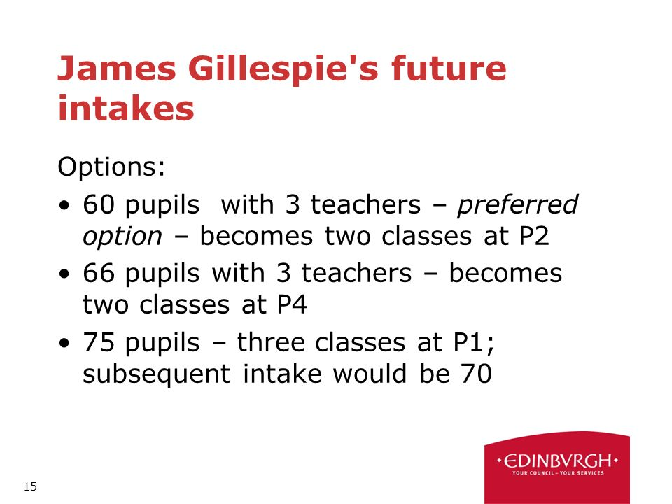 15 James Gillespie s future intakes Options: 60 pupils with 3 teachers – preferred option – becomes two classes at P2 66 pupils with 3 teachers – becomes two classes at P4 75 pupils – three classes at P1; subsequent intake would be 70
