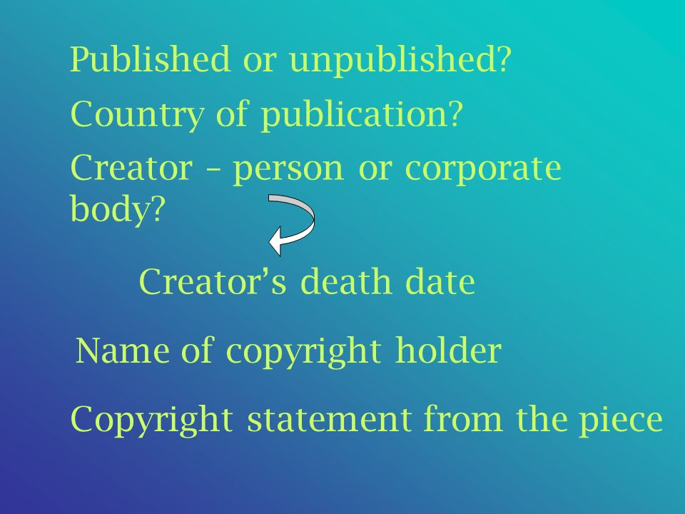 Published or unpublished? Creator – person or corporate body? Creators death date Copyright statement from the piece Name of copyright holder Country