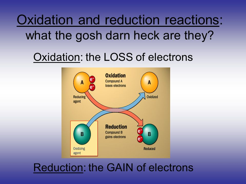 Redox reactions what they mean!!!!1.LEO the lion says GER.