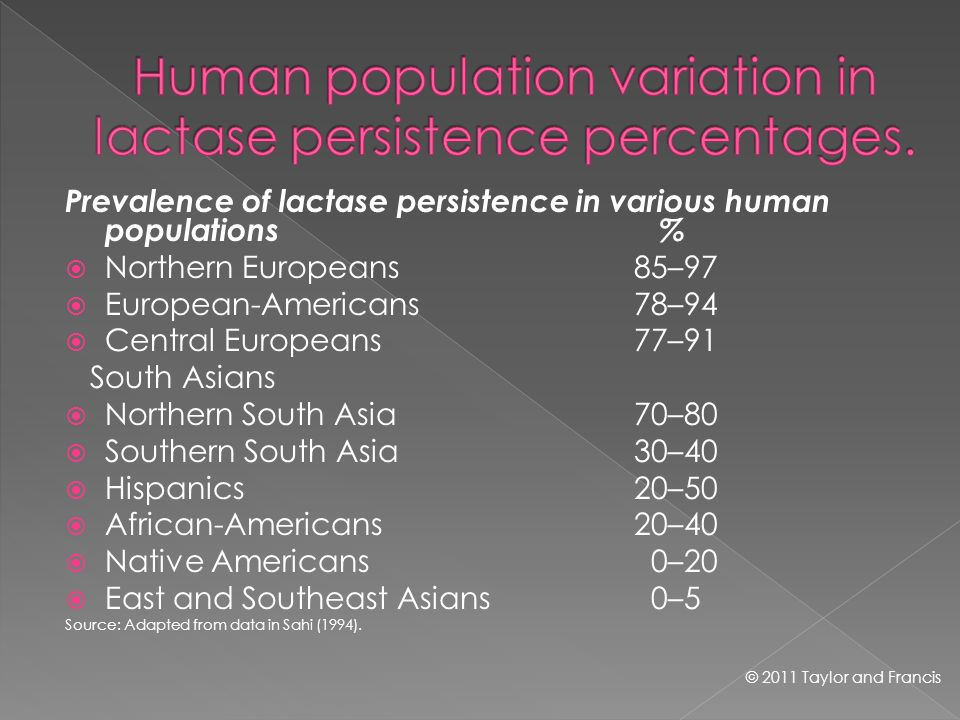 Prevalence of lactase persistence in various human populations % Northern Europeans 85–97 European-Americans 78–94 Central Europeans 77–91 South Asians Northern South Asia 70–80 Southern South Asia 30–40 Hispanics 20–50 African-Americans 20–40 Native Americans 0–20 East and Southeast Asians 0–5 Source: Adapted from data in Sahi (1994).