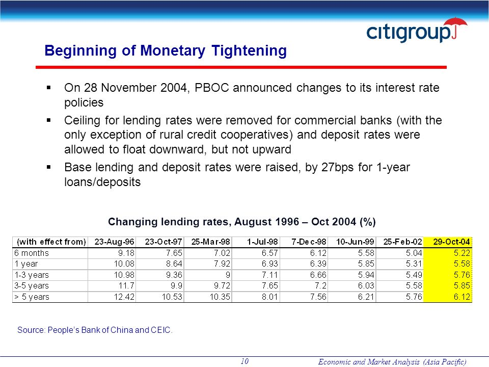Economic and Market Analysis (Asia Pacific) 10 Beginning of Monetary Tightening On 28 November 2004, PBOC announced changes to its interest rate polic