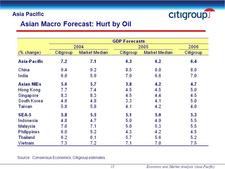 Economic and Market Analysis (Asia Pacific) 15 Asian Macro Forecast: Hurt by Oil Source: Consensus Economics, Citigroup estimates Asia Pacific