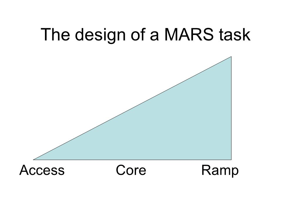 The design of a MARS task Access Core Ramp