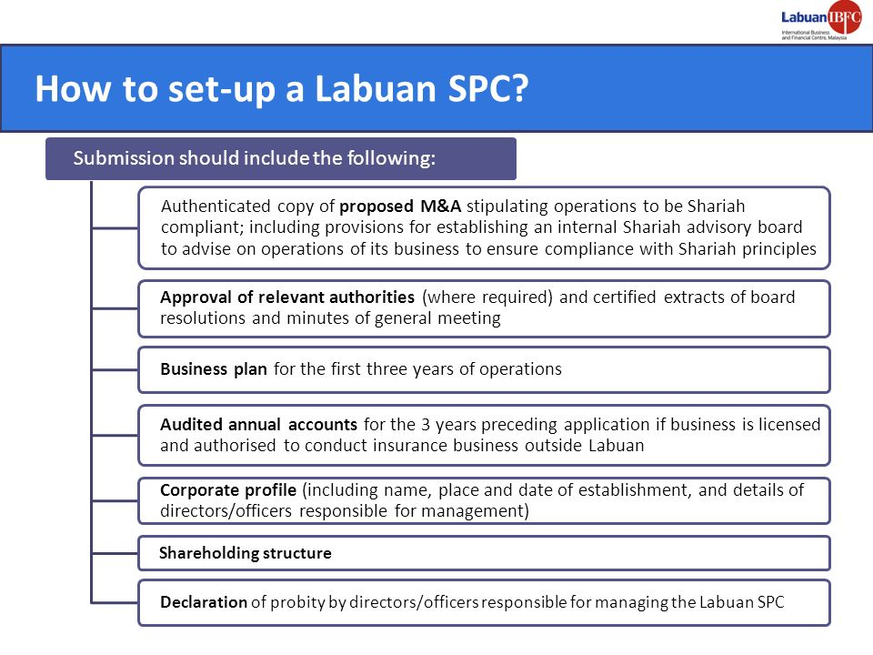 How to set-up a Labuan SPC? Submission should include the following: Authenticated copy of proposed M&A stipulating operations to be Shariah compliant
