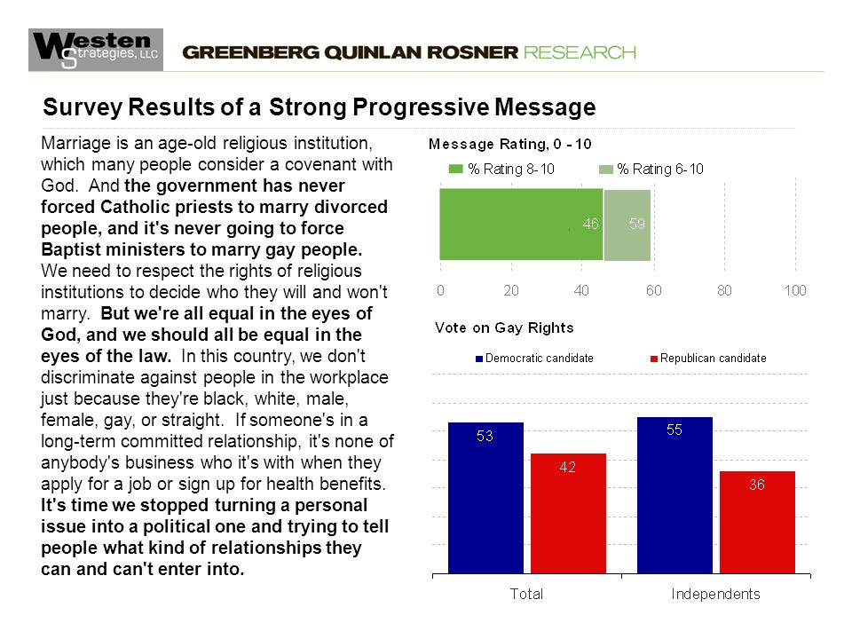 January 3, 2014 Survey Results of a Strong Progressive Message Marriage is an age-old religious institution, which many people consider a covenant with God.
