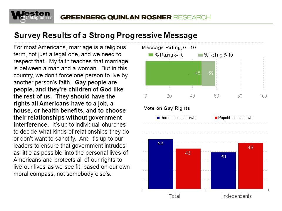 January 3, 2014 Survey Results of a Strong Progressive Message For most Americans, marriage is a religious term, not just a legal one, and we need to