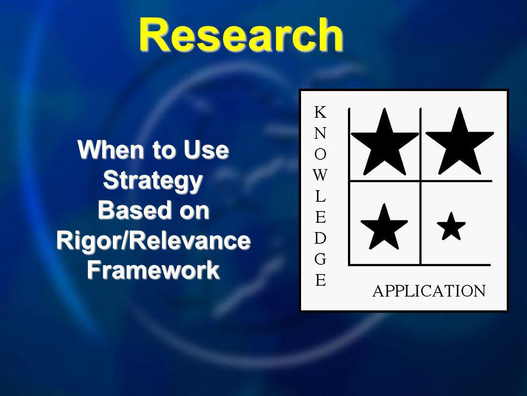 Research When to Use Strategy Based on Rigor/RelevanceFramework