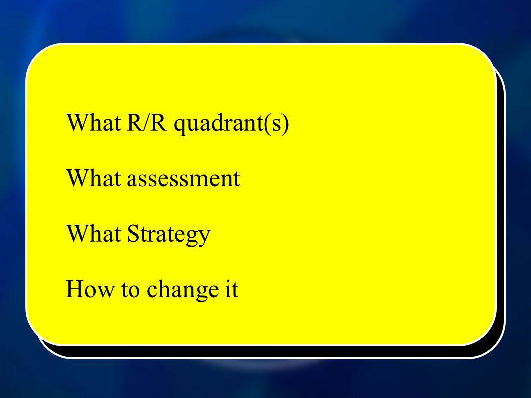 What R/R quadrant(s) What assessment What Strategy How to change it