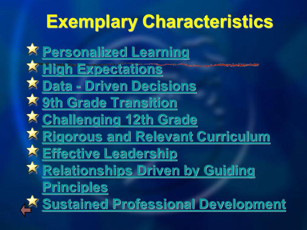 Personalized Learning Personalized Learning High Expectations High Expectations Data - Driven Decisions Data - Driven Decisions 9th Grade Transition 9th Grade Transition Challenging 12th Grade Challenging 12th Grade Rigorous and Relevant Curriculum Rigorous and Relevant Curriculum Effective Leadership Effective Leadership Relationships Driven by Guiding Principles Relationships Driven by Guiding Principles Sustained Professional Development Sustained Professional Development Exemplary Characteristics