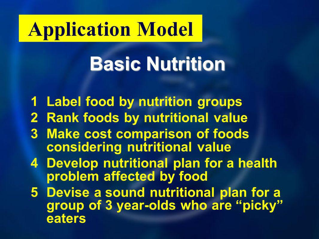 Basic Nutrition Application Model 1Label food by nutrition groups 2Rank foods by nutritional value 3Make cost comparison of foods considering nutritional value 4Develop nutritional plan for a health problem affected by food 5Devise a sound nutritional plan for a group of 3 year-olds who are picky eaters