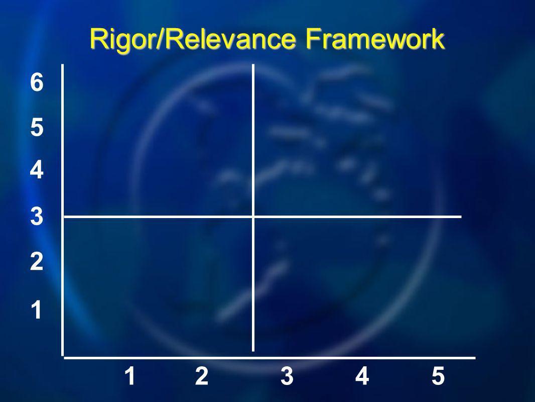 1 2 3 4 5 6 12345 Rigor/Relevance Framework