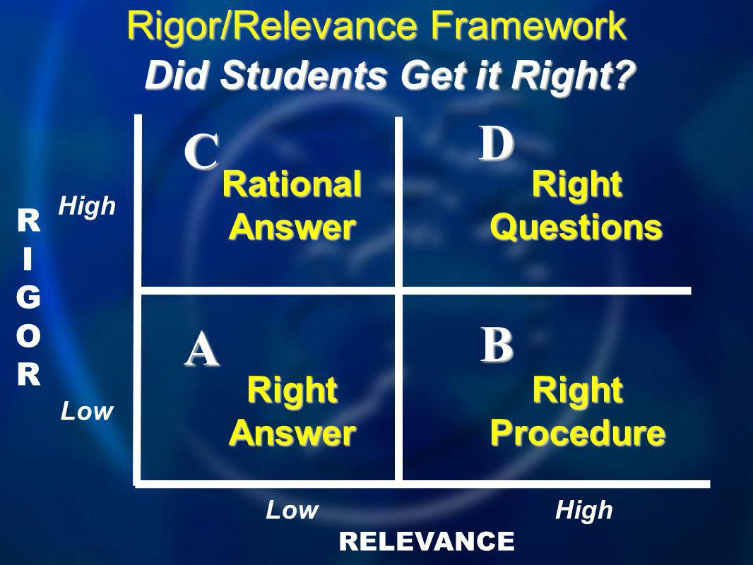 RIGORRIGOR RELEVANCE A B D C Rigor/Relevance Framework RightAnswer Did Students Get it Right.