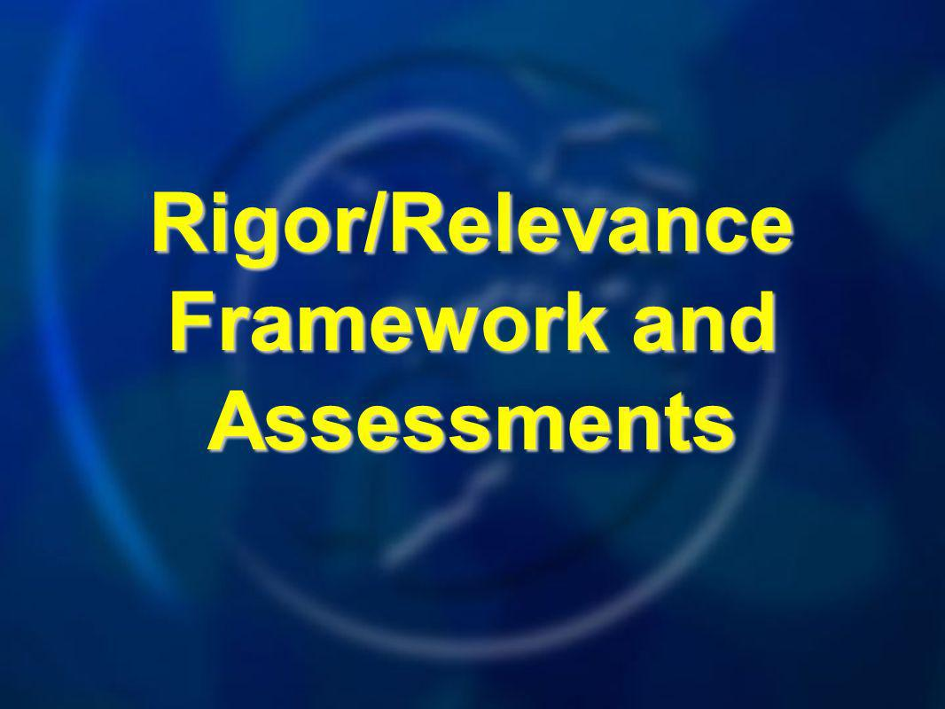 Rigor/Relevance Framework and Assessments