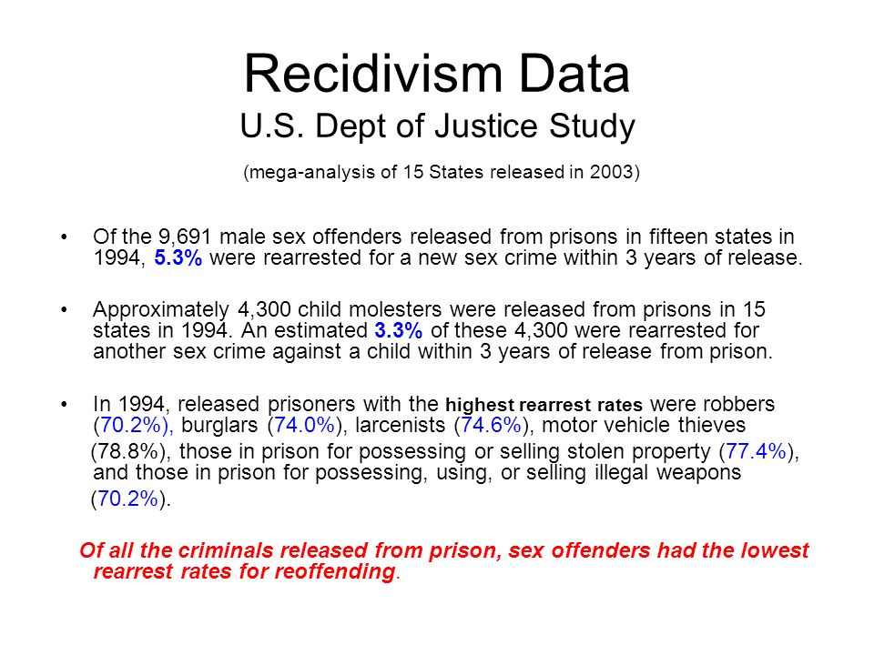Unintended Consequences cont… Increases the risk factors known to contribute to sex offender recidivism.