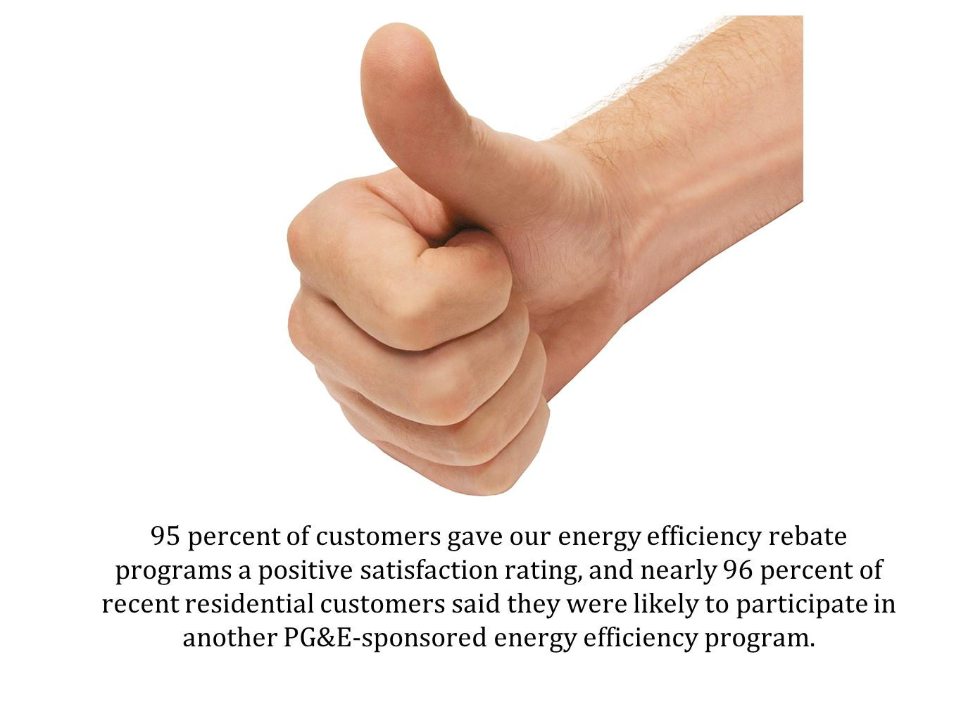 95 percent of customers gave our energy efficiency rebate programs a positive satisfaction rating, and nearly 96 percent of recent residential customers said they were likely to participate in another PG&E-sponsored energy efficiency program.