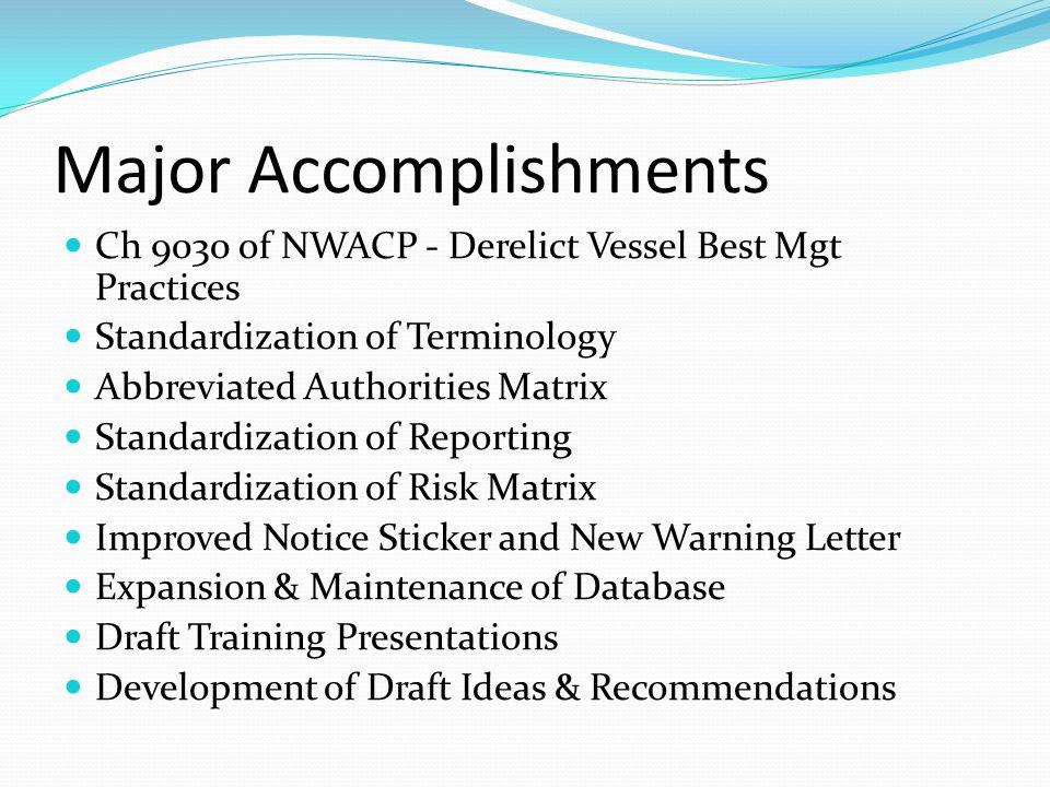 Major Accomplishments Ch 9030 of NWACP - Derelict Vessel Best Mgt Practices Standardization of Terminology Abbreviated Authorities Matrix Standardizat