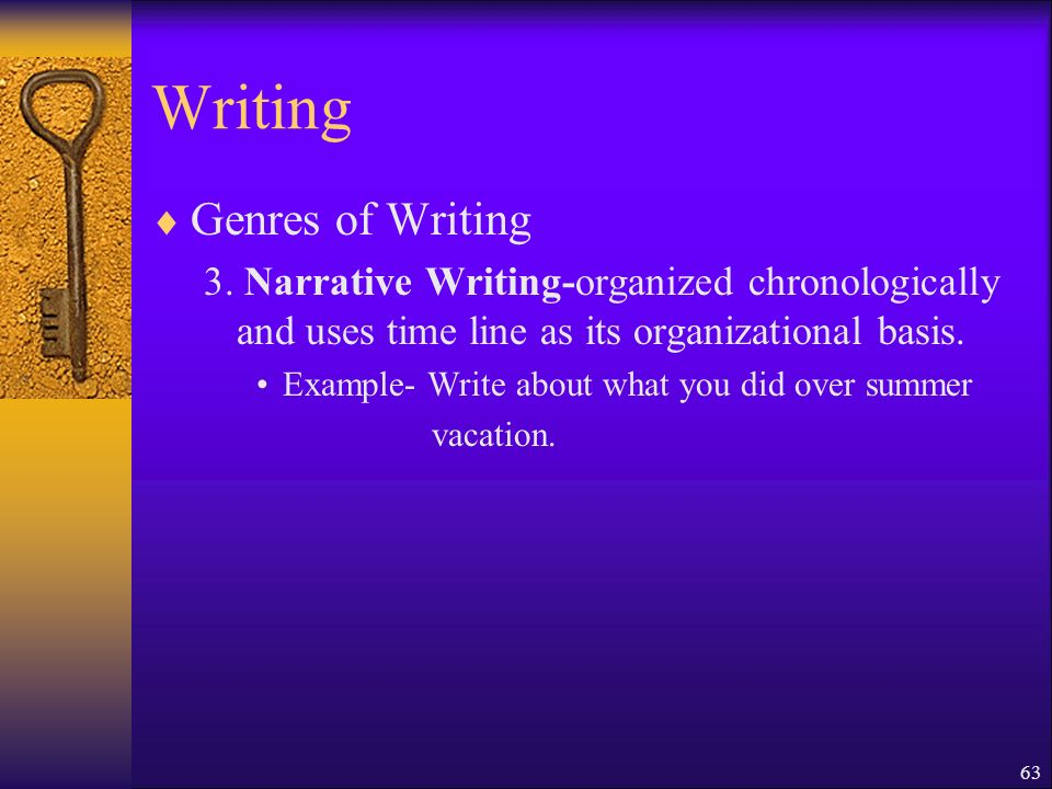 63 Writing Genres of Writing 3.