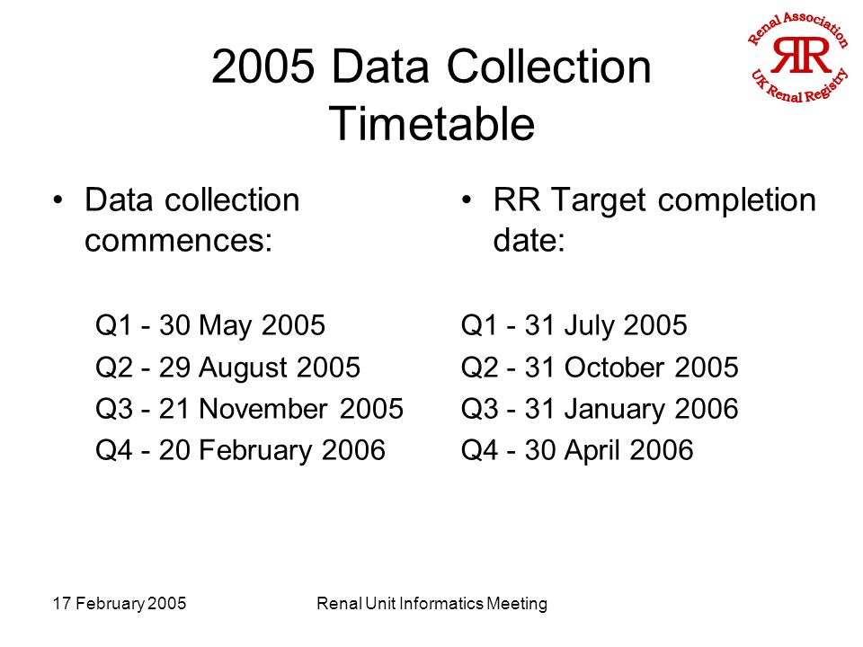 17 February 2005Renal Unit Informatics Meeting 2005 Data Collection Timetable Data collection commences: Q1 - 30 May 2005 Q2 - 29 August 2005 Q3 - 21 November 2005 Q4 - 20 February 2006 RR Target completion date: Q1 - 31 July 2005 Q2 - 31 October 2005 Q3 - 31 January 2006 Q4 - 30 April 2006