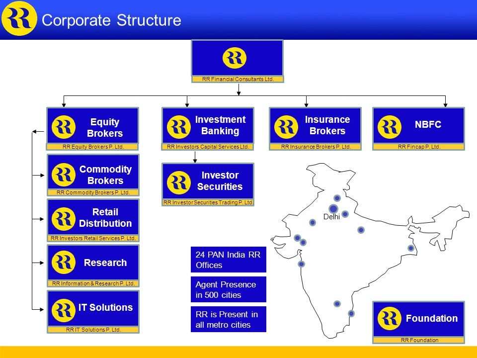 Corporate Structure Commodity Brokers RR Equity Brokers P. Ltd. RR Investors Capital Services Ltd. Corporate Structure Delhi 24 PAN India RR Offices R
