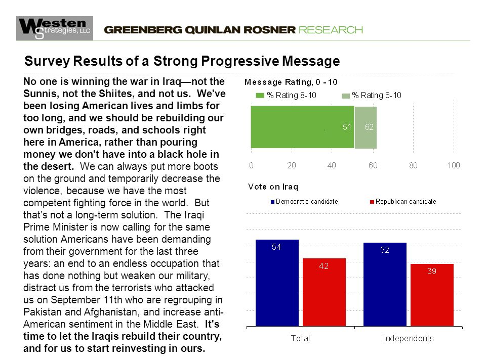 January 3, 2014 Survey Results of a Strong Progressive Message No one is winning the war in Iraqnot the Sunnis, not the Shiites, and not us.