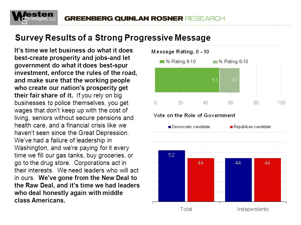 January 3, 2014 Survey Results of a Strong Progressive Message It s time we let business do what it does best-create prosperity and jobs-and let government do what it does best-spur investment, enforce the rules of the road, and make sure that the working people who create our nation s prosperity get their fair share of it.