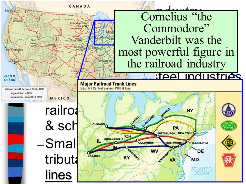 The Railroad Industry Americas first big business was the railroad industry: – Railroads stimulated the coal, petroleum, & iron/steel industries – Lar