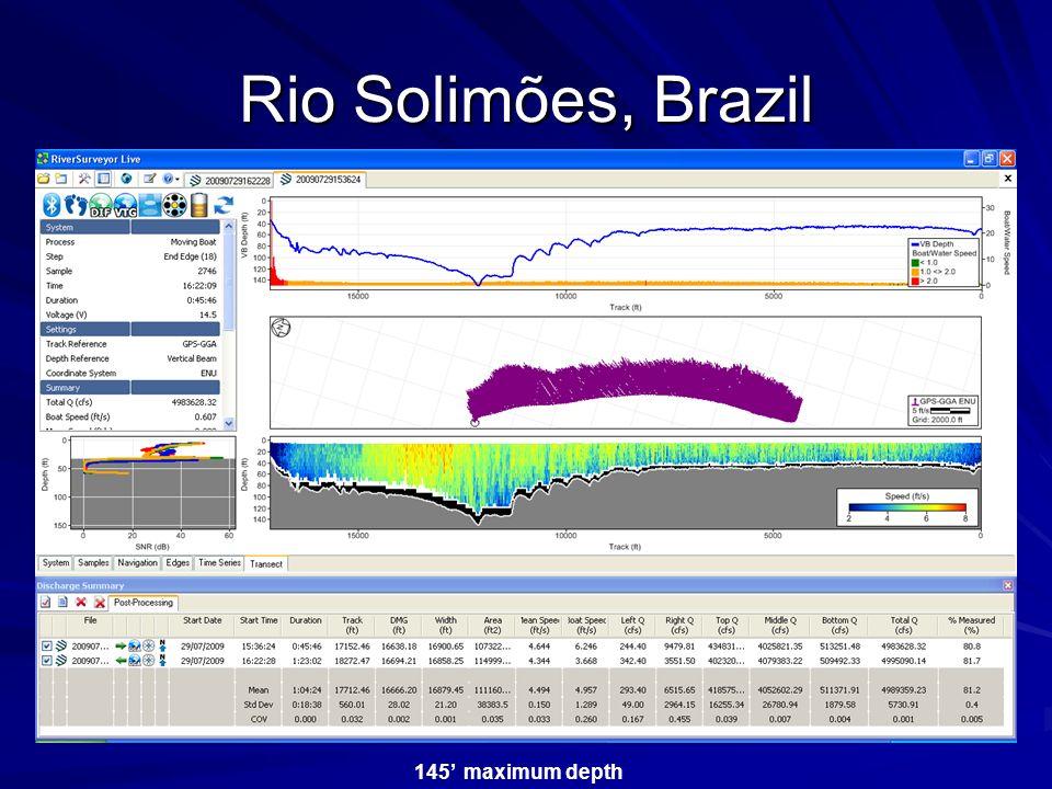 Rio Solimões, Brazil 145 maximum depth