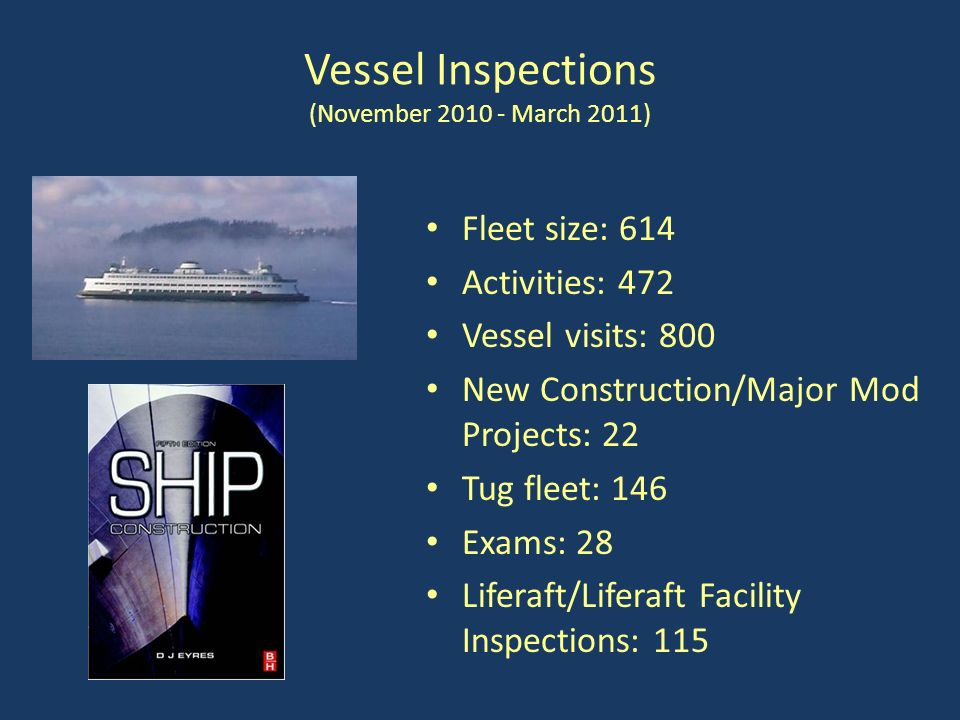 Vessel Inspections (November March 2011) Fleet size: 614 Activities: 472 Vessel visits: 800 New Construction/Major Mod Projects: 22 Tug fleet: 146 Exams: 28 Liferaft/Liferaft Facility Inspections: 115