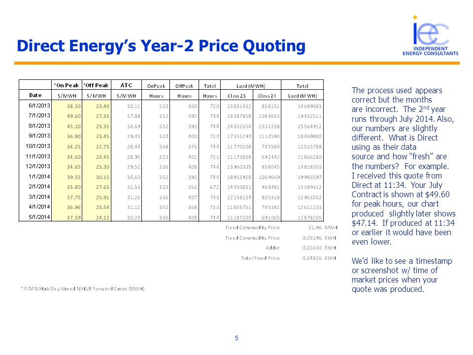 Direct Energys Year-2 Price Quoting 5 The process used appears correct but the months are incorrect. The 2 nd year runs through July 2014. Also, our n